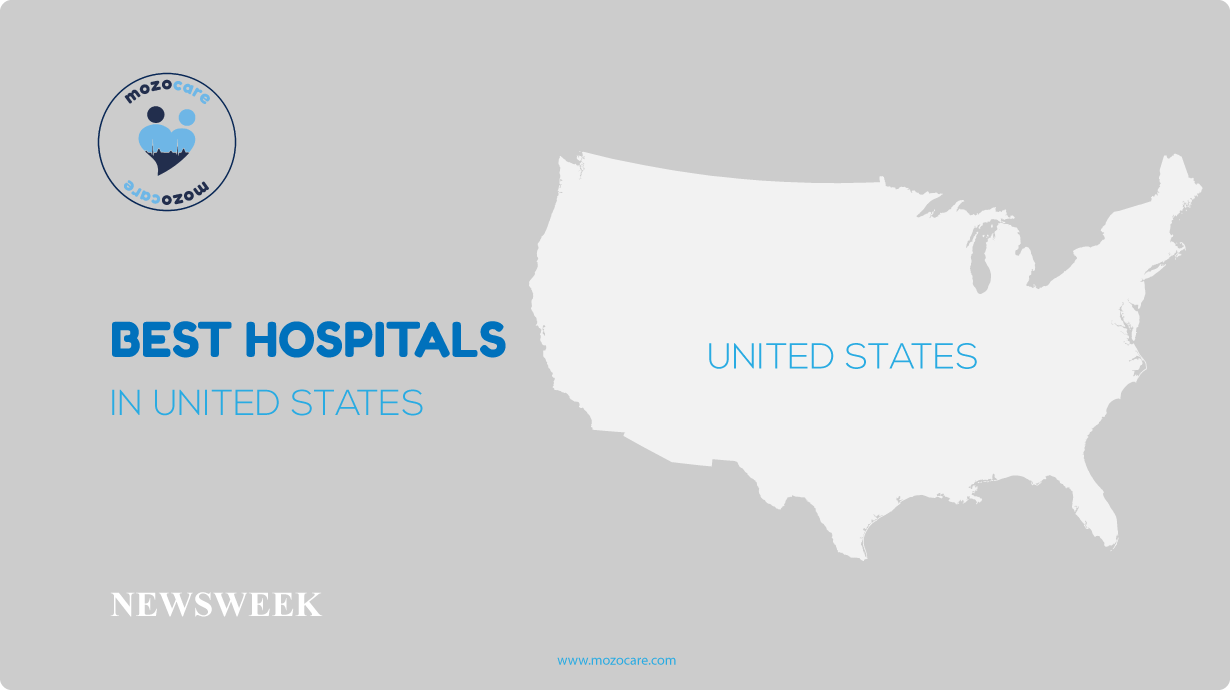 Best Hospitals in United States